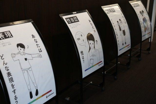 性表現・性自認・性的指向・身体的性を表している4つのポスター