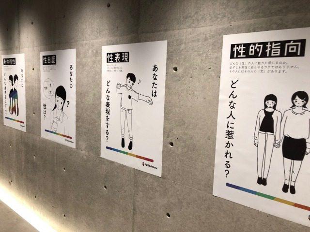 性にまつわる4つの概念を説明したポスター