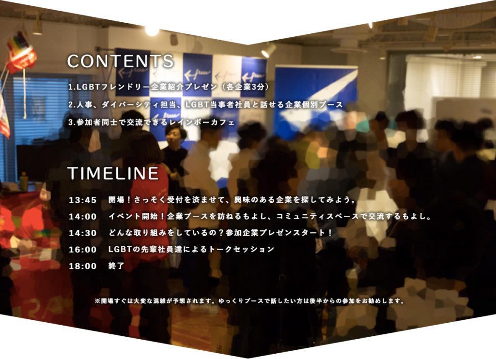 CONTENTS 1.LGBTフレンドリー企業紹介プレゼン(各企業3分) 2.人事、ダイバーシティ担当、LGBT当事者社員と話せる企業個別ブース 3.参加者同士で交流できるレインボーカフェ  TIMELINE 13:45 開場!さっそく受付を済ませて、興味のある企業を探してみよう。 14:00 イベント開始!企業ブースを訪ねるもよし、コミュニティブースで交流するもよし。 14:30 どんな取り組みをしているの?参加企業プレゼンスタート! 16:00 LGBTの先輩社員たちによるトークセッション 18:00 終了