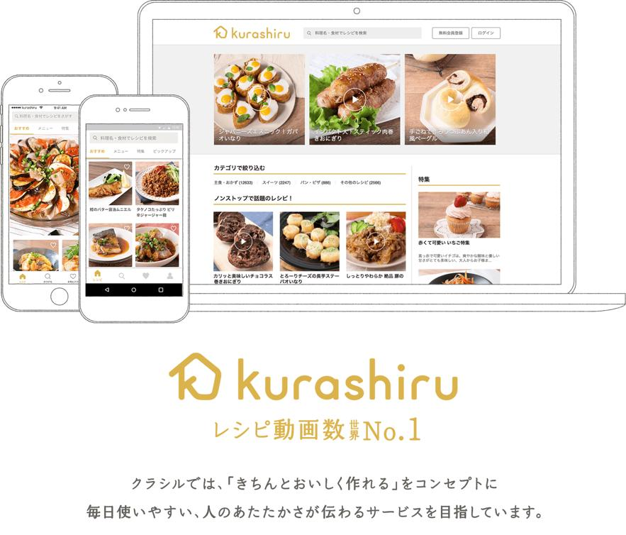 kurashiruの画面と、kurashiruのロゴ・「レシピ動画数世界No.1」と書いてある画像