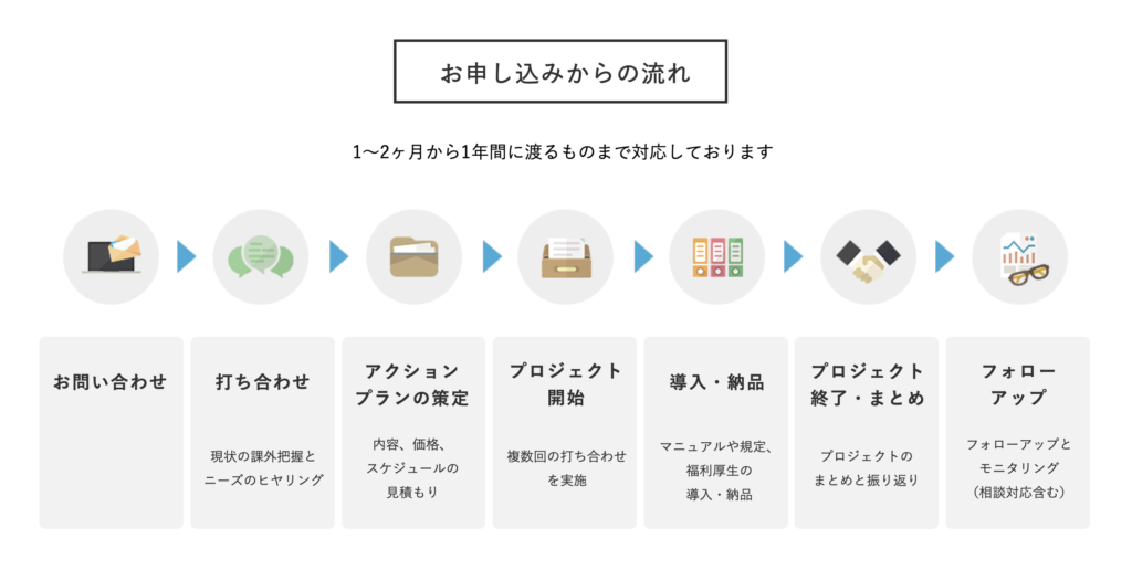 ゲイ プロジェクト 新潟
