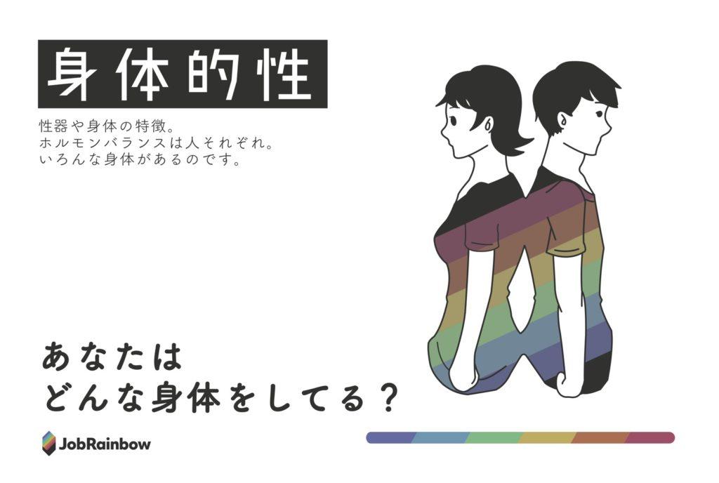 身体的性を表したイラスト
