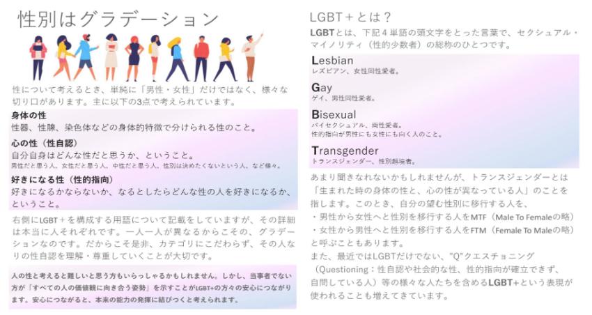 D&I通信の一例の画像。「性別はグラデーション」と題され、セクシュアリティの説明が書かれている。